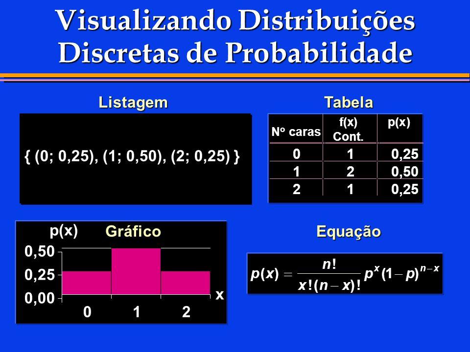 Visualizando Distribuições Discretas de Probabilidade