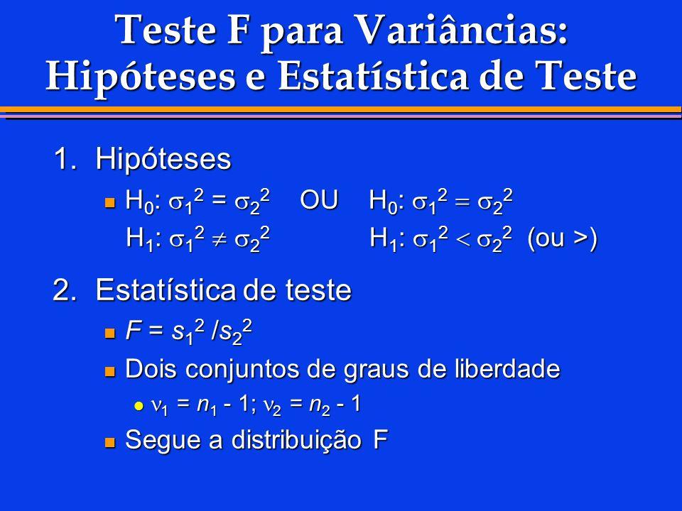 Teste F para Variâncias: Hipóteses e Estatística de Teste
