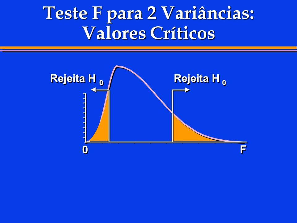 Teste F para 2 Variâncias: Valores Críticos