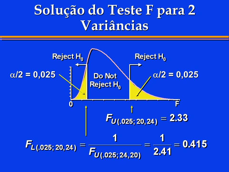 Solução do Teste F para 2 Variâncias