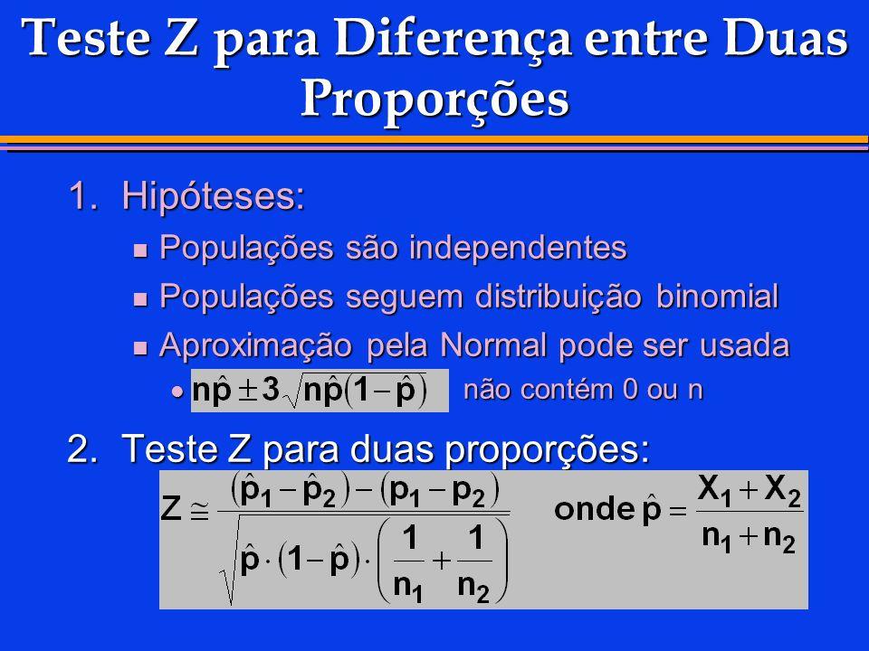 Teste Z para Diferença entre Duas Proporções
