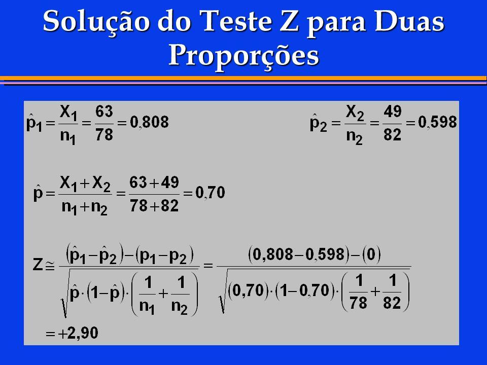 Solução do Teste Z para Duas Proporções