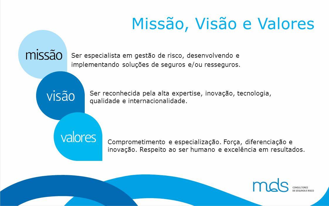Missão, Visão e Valores Ser especialista em gestão de risco, desenvolvendo e implementando soluções de seguros e/ou resseguros.