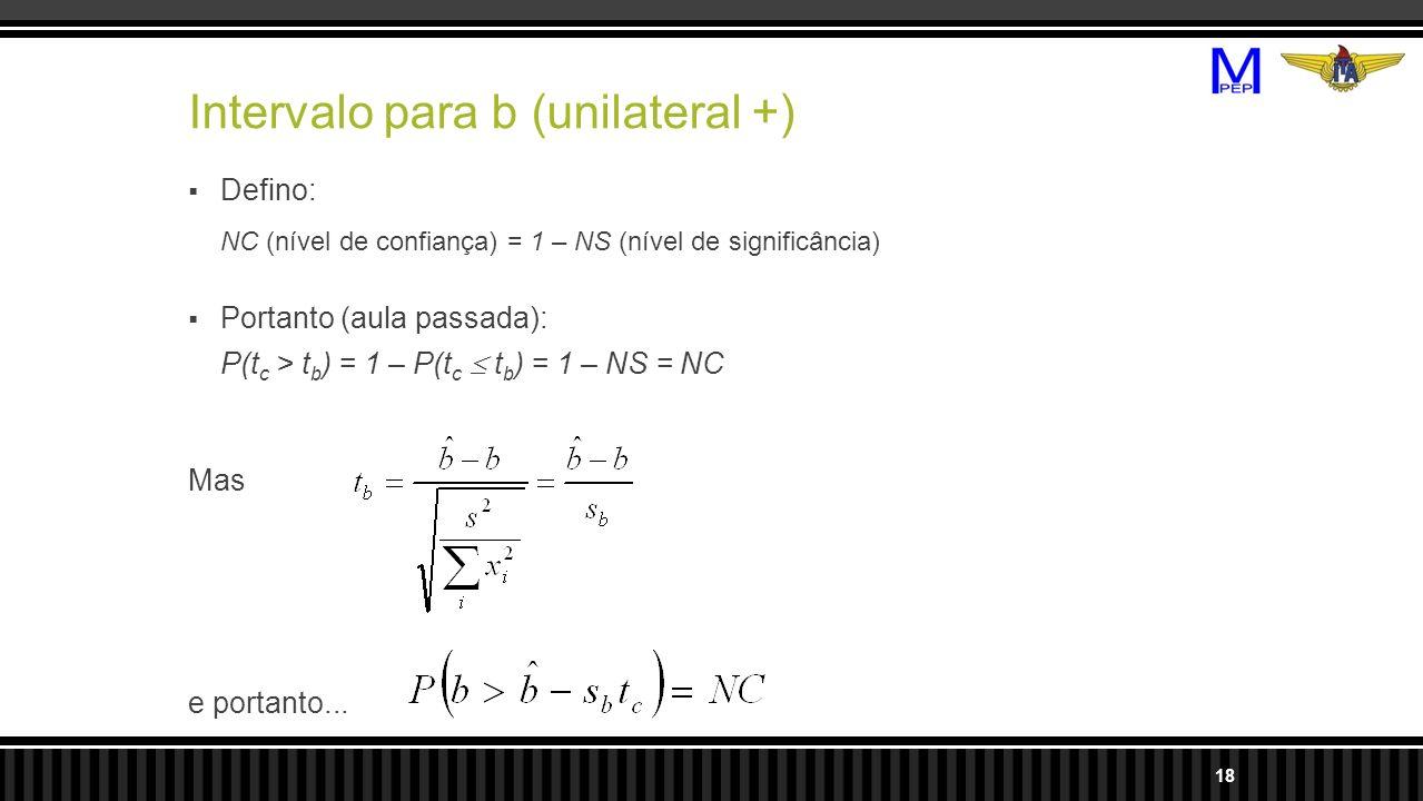 Intervalo para b (unilateral +)