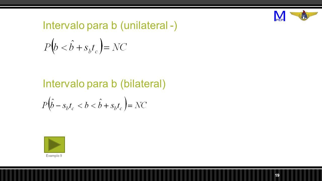 Intervalo para b (unilateral -)