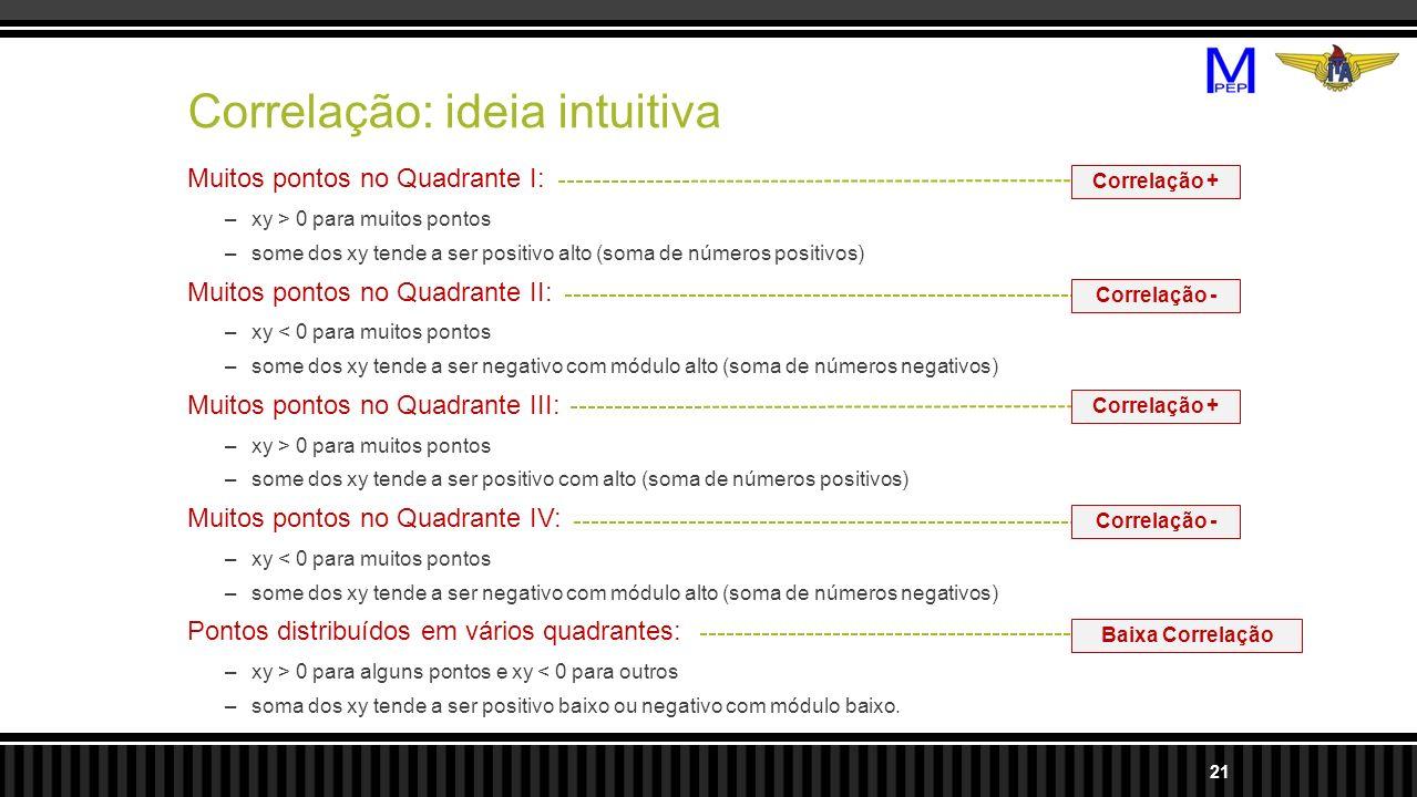 Correlação: ideia intuitiva