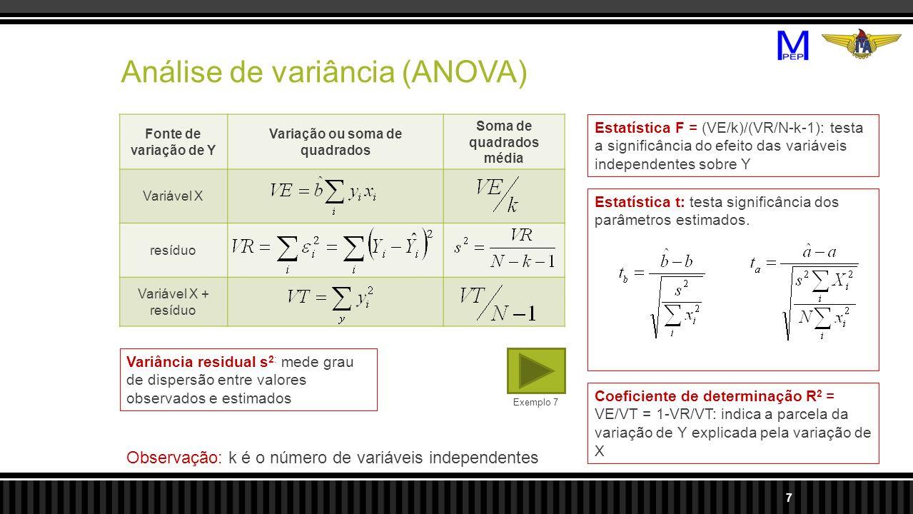 Análise de variância (ANOVA)