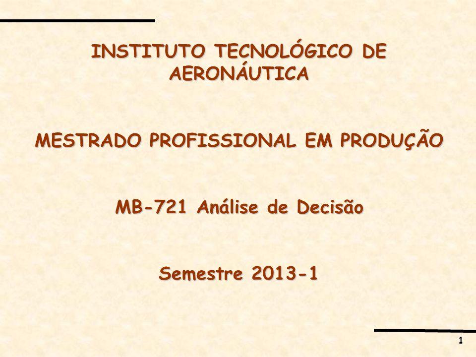 INSTITUTO TECNOLÓGICO DE AERONÁUTICA MESTRADO PROFISSIONAL EM PRODUÇÃO