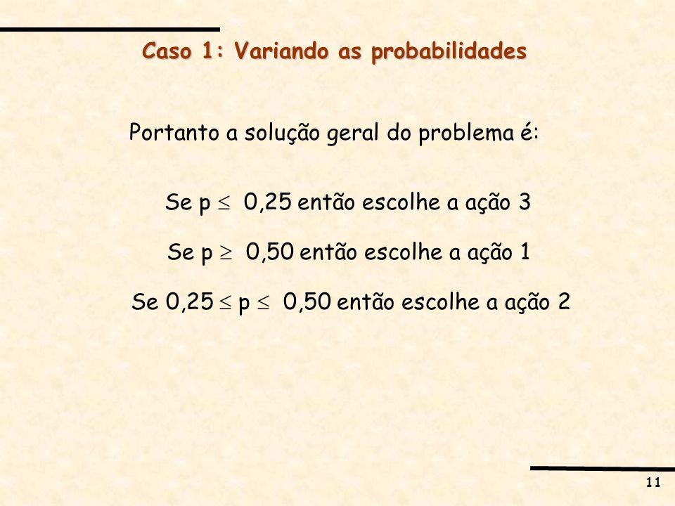 Caso 1: Variando as probabilidades