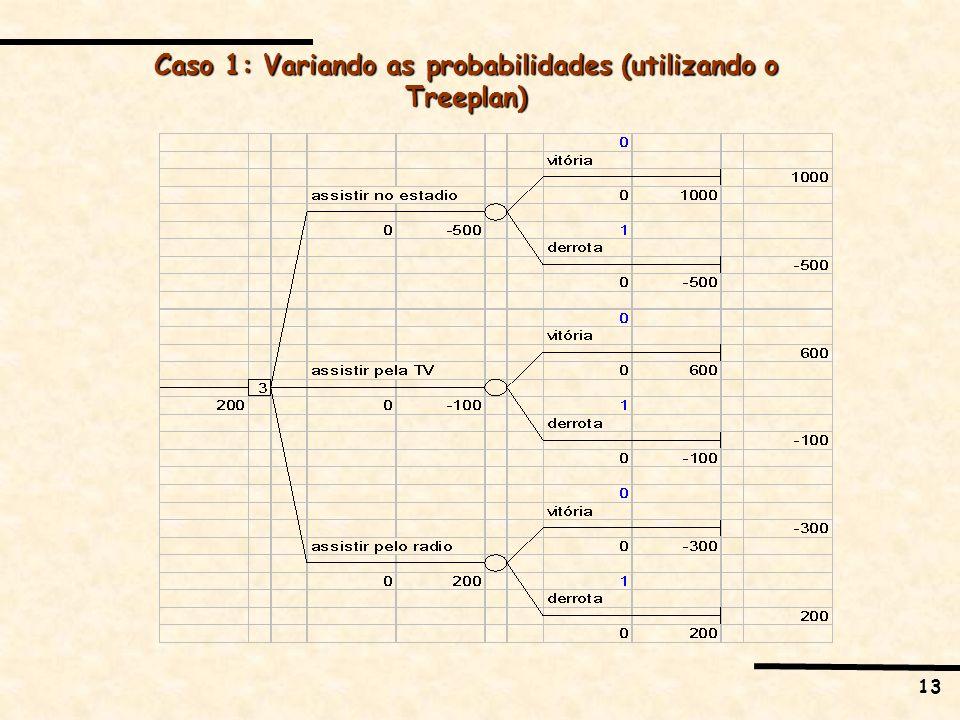 Caso 1: Variando as probabilidades (utilizando o Treeplan)