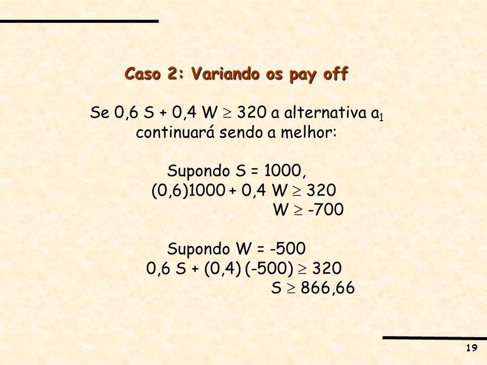 Caso 2: Variando os pay off