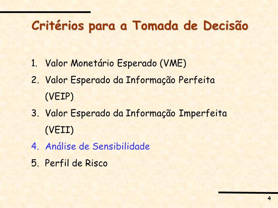 Critérios para a Tomada de Decisão