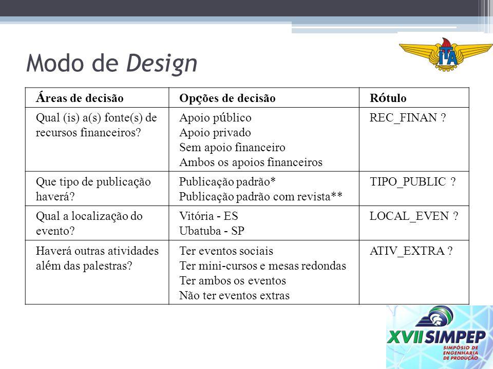 Modo de Design Áreas de decisão Opções de decisão Rótulo
