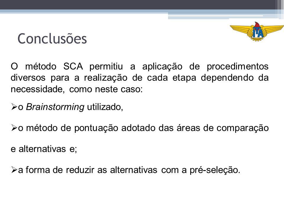 Conclusões O método SCA permitiu a aplicação de procedimentos diversos para a realização de cada etapa dependendo da necessidade, como neste caso: