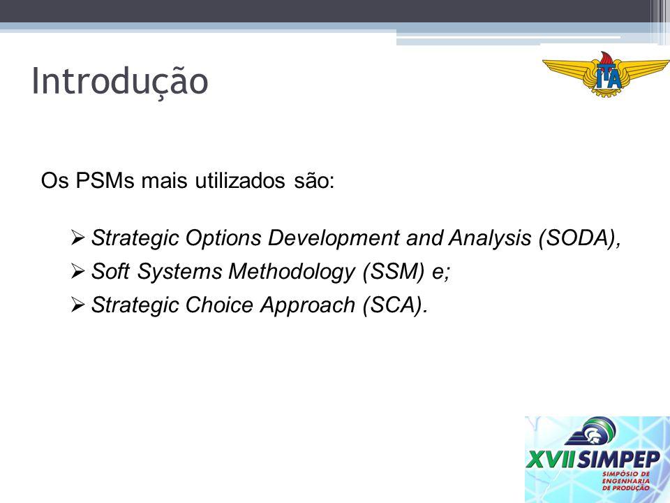 Introdução Strategic Options Development and Analysis (SODA),