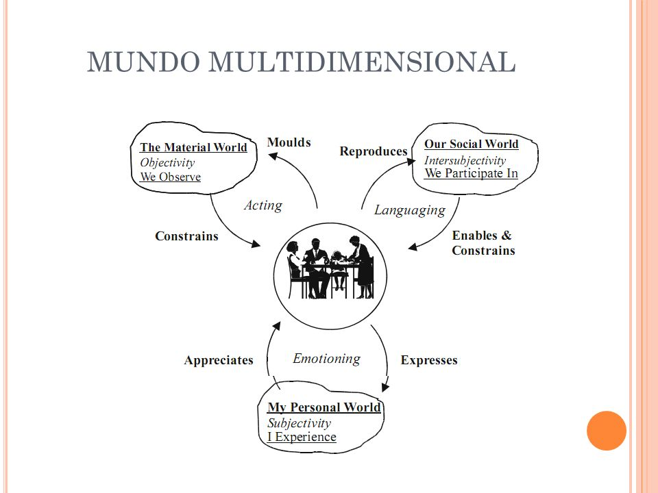 MUNDO MULTIDIMENSIONAL