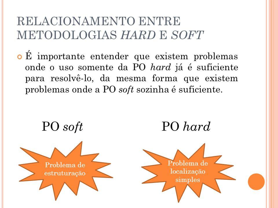 RELACIONAMENTO ENTRE METODOLOGIAS HARD E SOFT