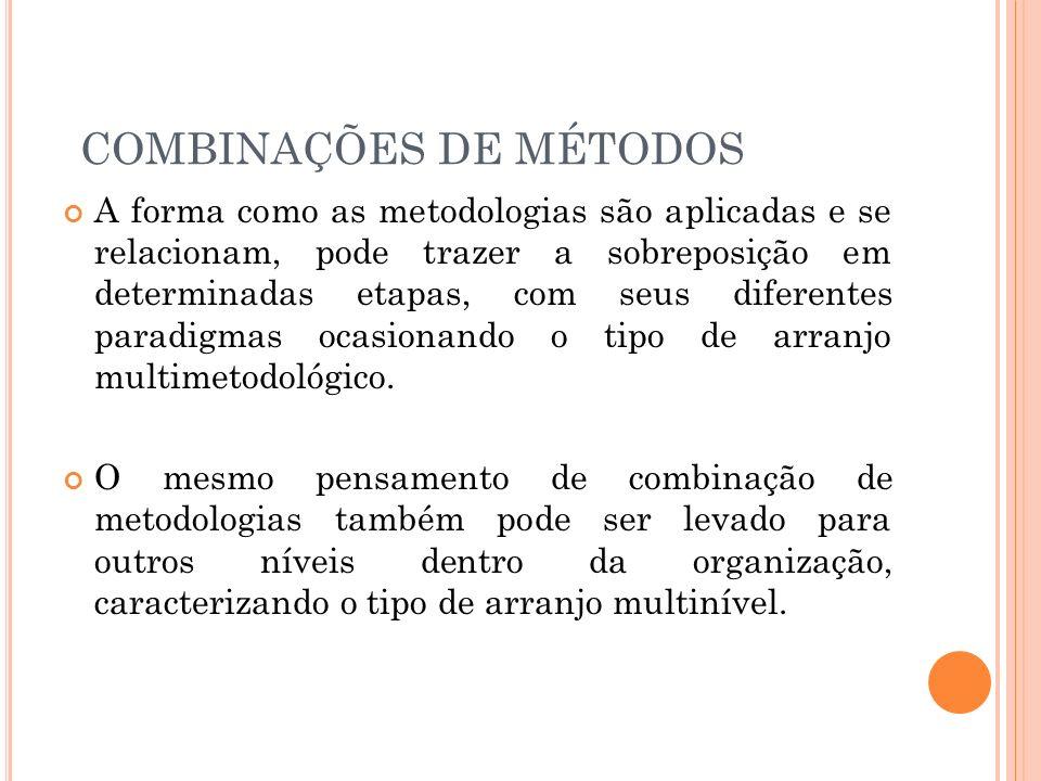 COMBINAÇÕES DE MÉTODOS