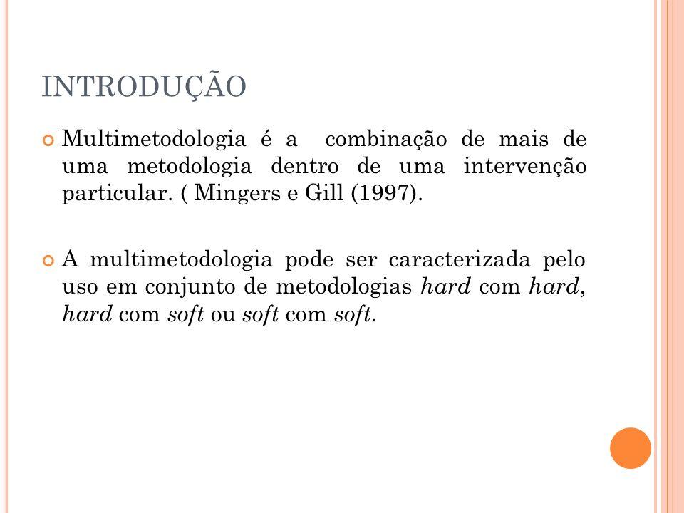 INTRODUÇÃO Multimetodologia é a combinação de mais de uma metodologia dentro de uma intervenção particular. ( Mingers e Gill (1997).