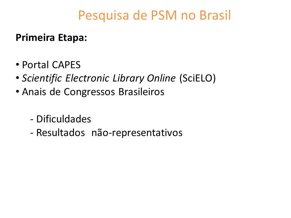 Pesquisa de PSM no Brasil
