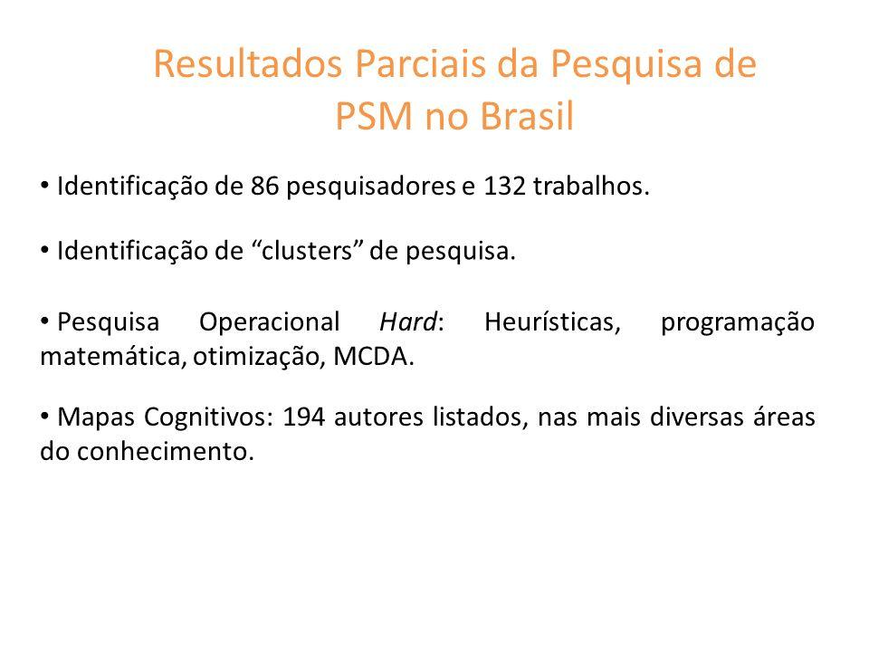 Resultados Parciais da Pesquisa de PSM no Brasil