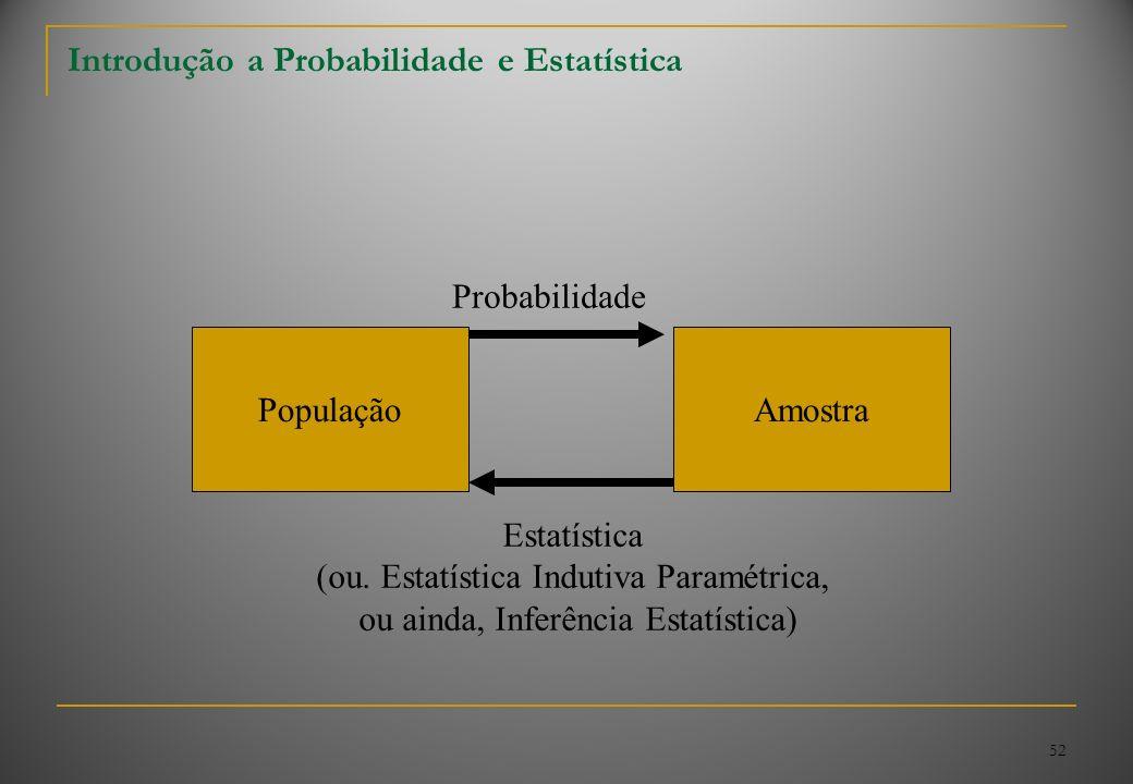 Introdução a Probabilidade e Estatística