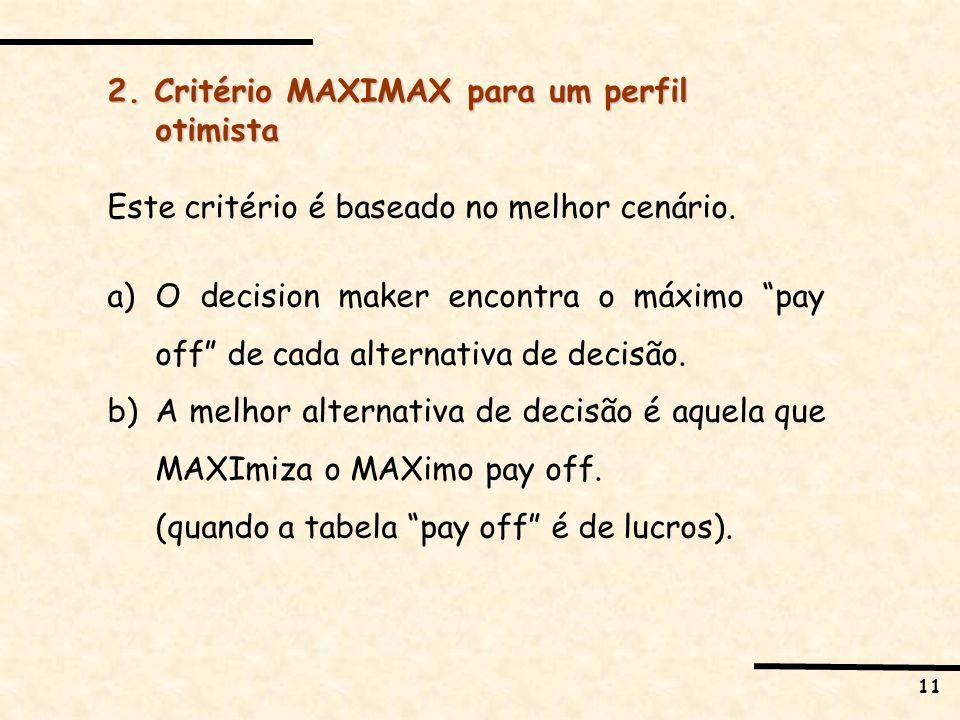 2. Critério MAXIMAX para um perfil otimista