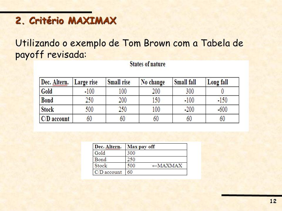 2. Critério MAXIMAX Utilizando o exemplo de Tom Brown com a Tabela de payoff revisada: