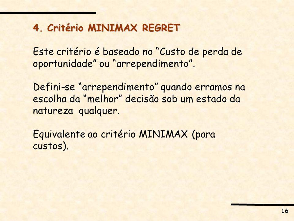 4. Critério MINIMAX REGRET