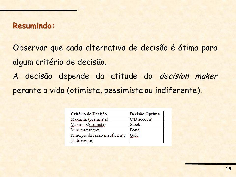 Resumindo: Observar que cada alternativa de decisão é ótima para algum critério de decisão.