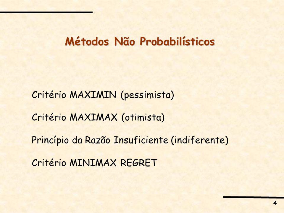 Métodos Não Probabilísticos
