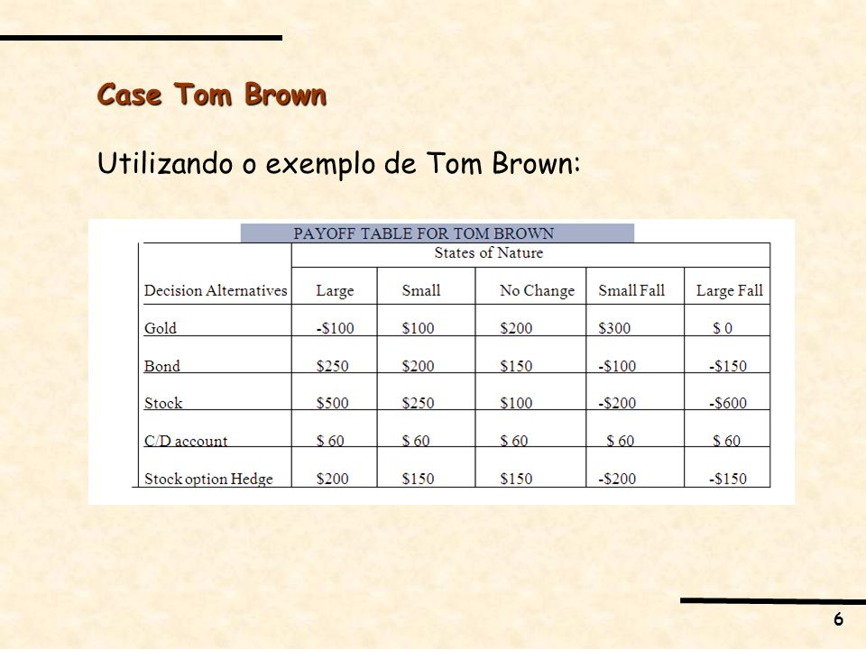 Case Tom Brown Utilizando o exemplo de Tom Brown: