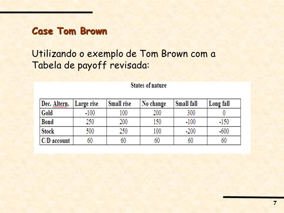Case Tom Brown Utilizando o exemplo de Tom Brown com a Tabela de payoff revisada: