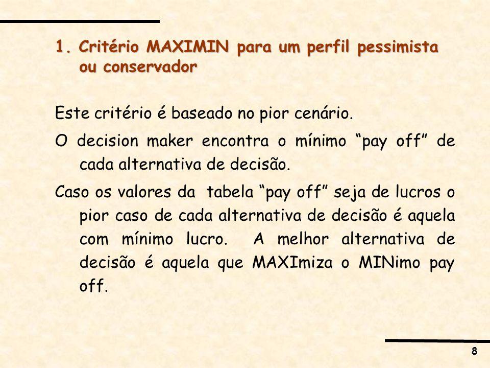 1. Critério MAXIMIN para um perfil pessimista ou conservador