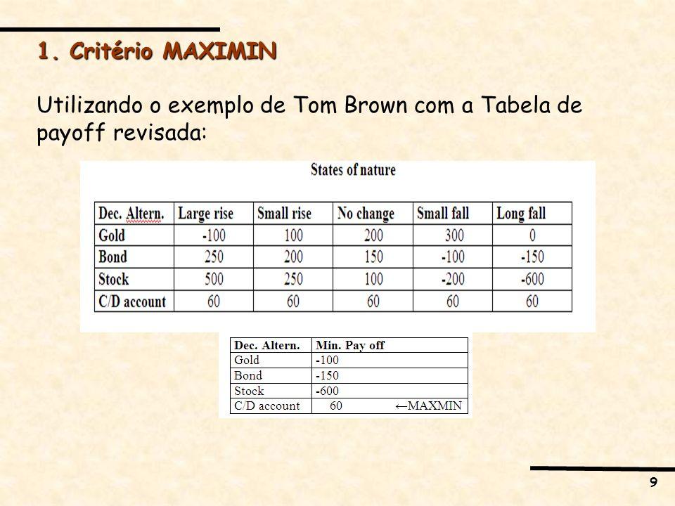1. Critério MAXIMIN Utilizando o exemplo de Tom Brown com a Tabela de payoff revisada: