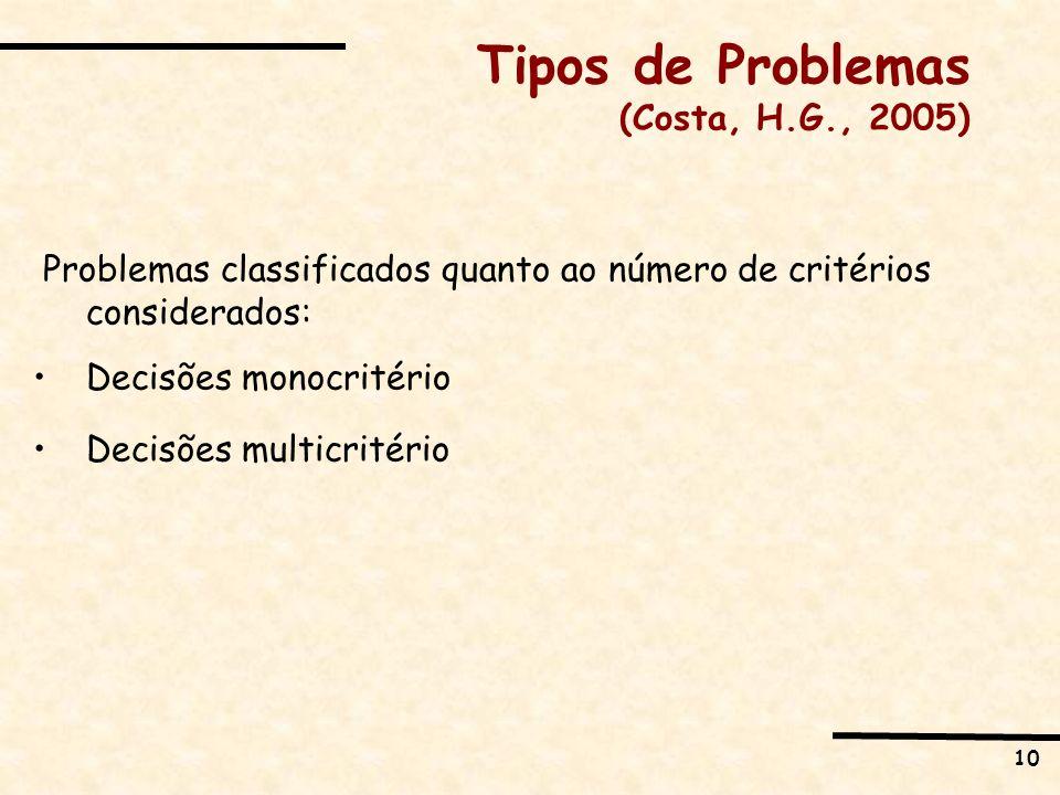 Tipos de Problemas (Costa, H.G., 2005)