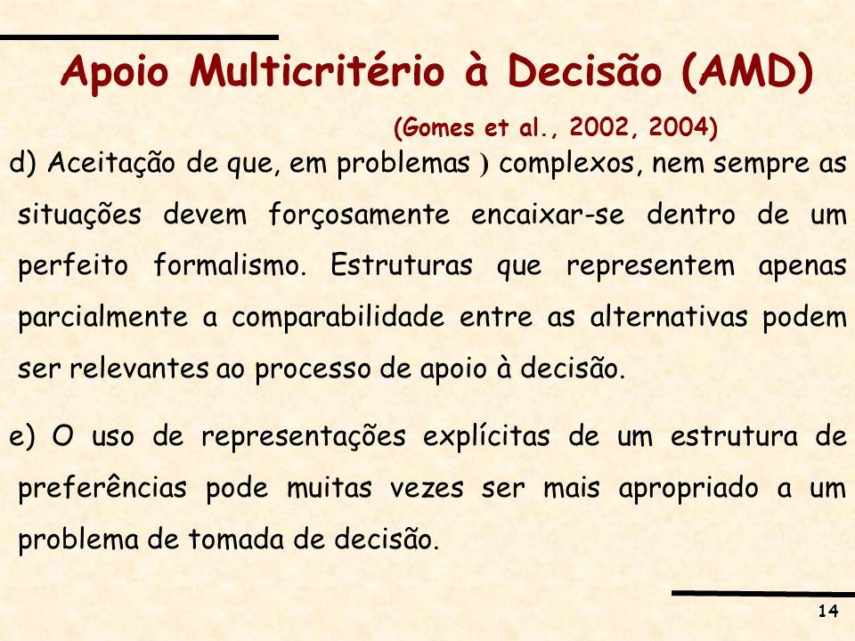 Apoio Multicritério à Decisão (AMD) (Gomes et al., 2002, 2004)