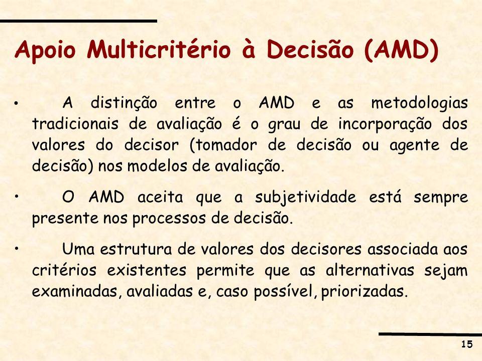 Apoio Multicritério à Decisão (AMD)