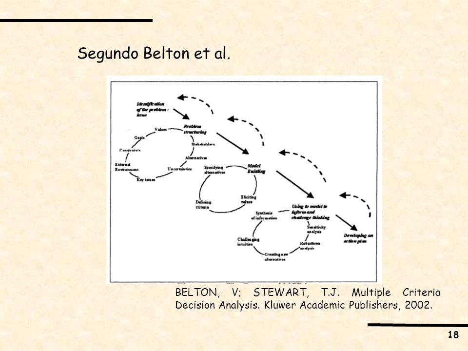 Segundo Belton et al. BELTON, V; STEWART, T.J. Multiple Criteria Decision Analysis.