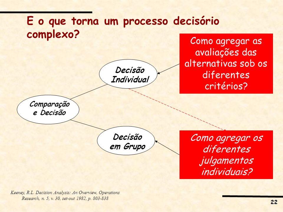 Como agregar os diferentes julgamentos individuais