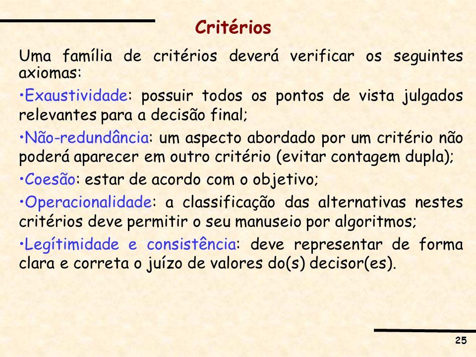 Critérios Uma família de critérios deverá verificar os seguintes axiomas: