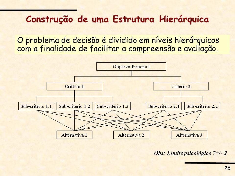 Construção de uma Estrutura Hierárquica