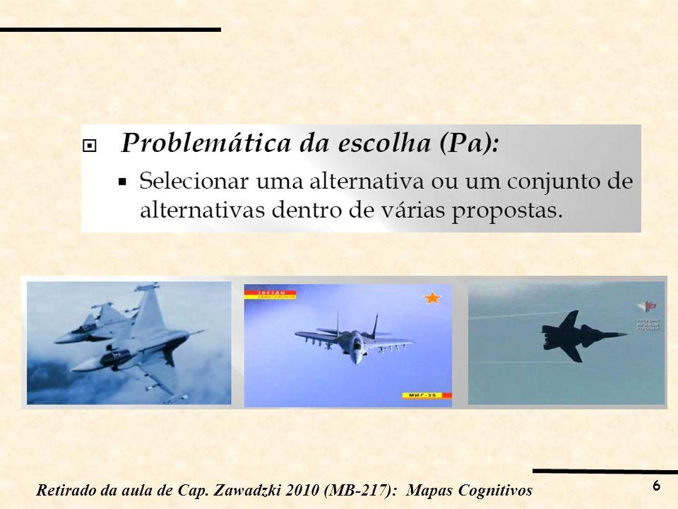 Retirado da aula de Cap. Zawadzki 2010 (MB-217): Mapas Cognitivos