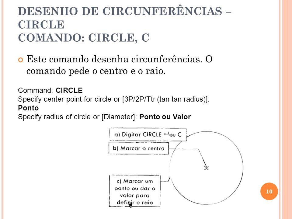 DESENHO DE CIRCUNFERÊNCIAS – CIRCLE COMANDO: CIRCLE, C