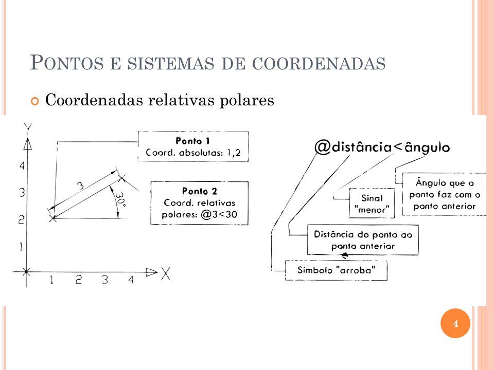 Pontos e sistemas de coordenadas