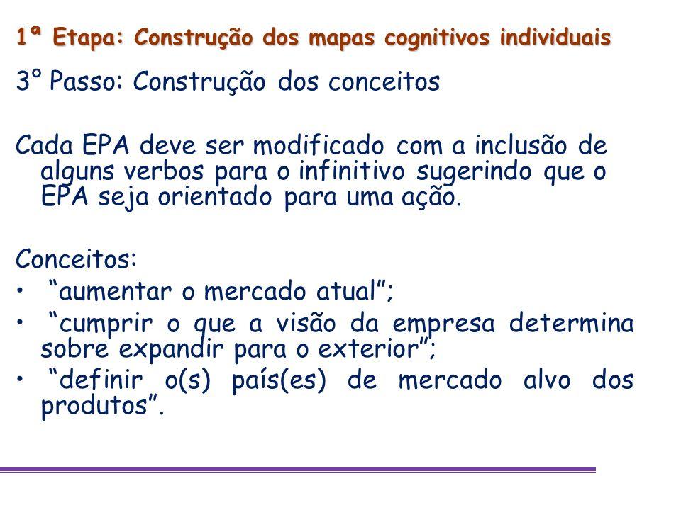 3° Passo: Construção dos conceitos