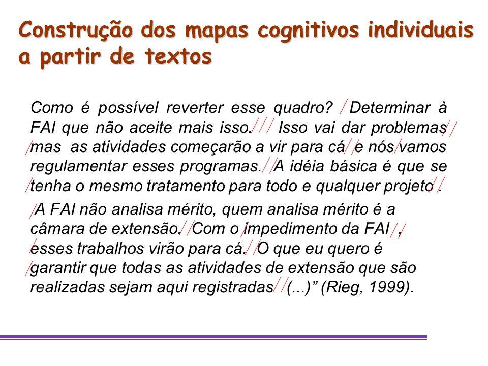 Construção dos mapas cognitivos individuais a partir de textos