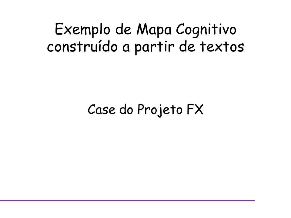 Exemplo de Mapa Cognitivo construído a partir de textos