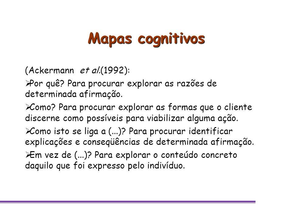 Mapas cognitivos (Ackermann et al.(1992):