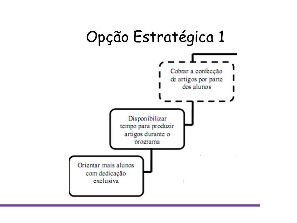 Opção Estratégica 1
